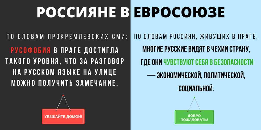RUSSIANS IN THE EU (2)