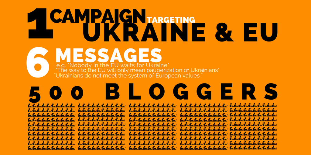 500 bloggers ready to attack Ukraine and the EU