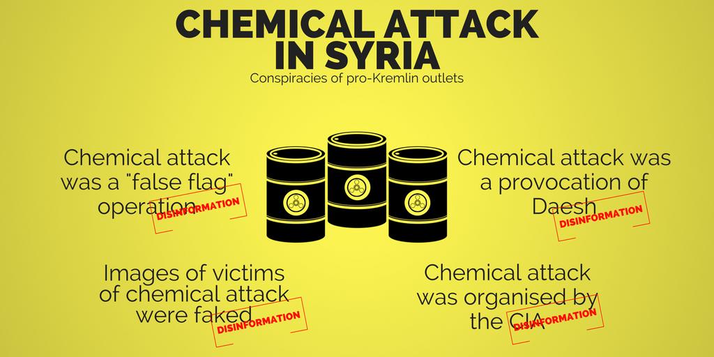 Chemiewaffen-Angriff in Syrien: Eine vorhersehbare Desinformationsstrategie