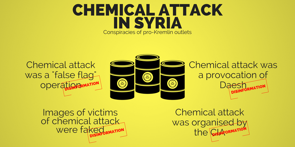 Syria attack: a predictable disinformation strategy