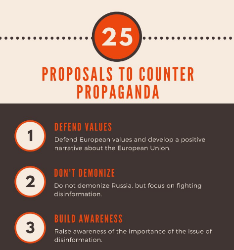 25 ways of combatting propaganda without doing counter-propaganda