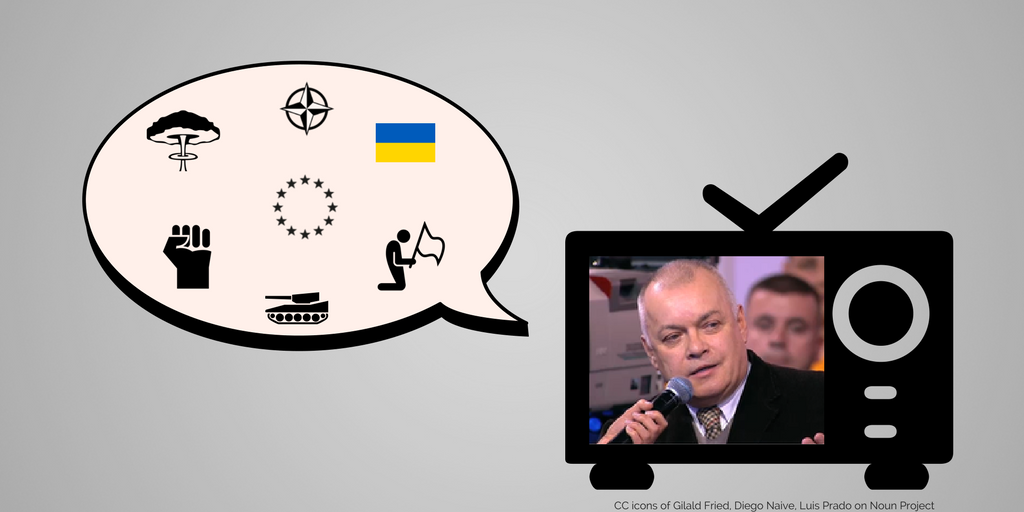 The role of talk shows on pro-Kremlin TV