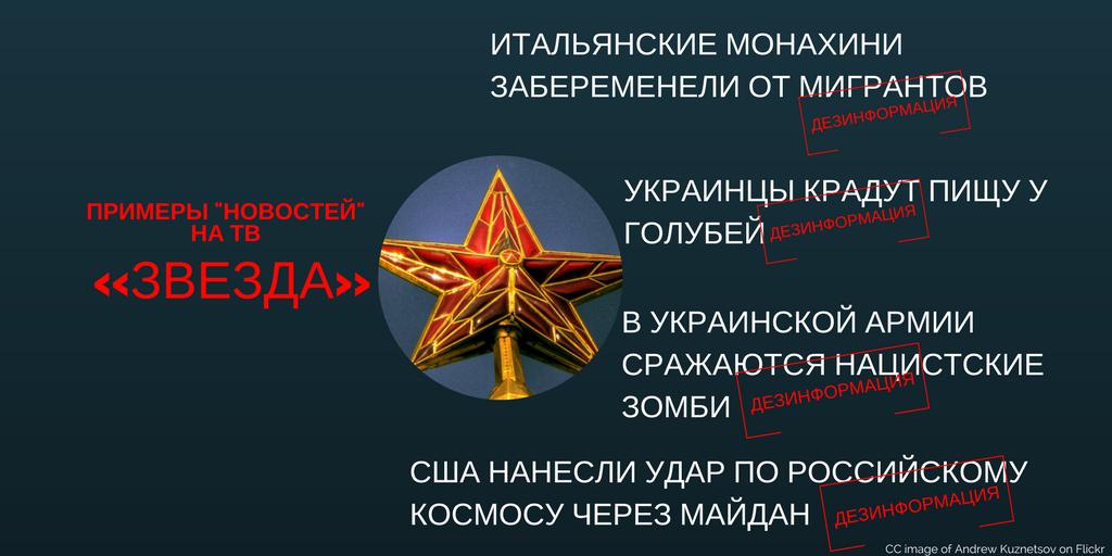 Зависимые СМИ – российский военный телеканал «Звезда»