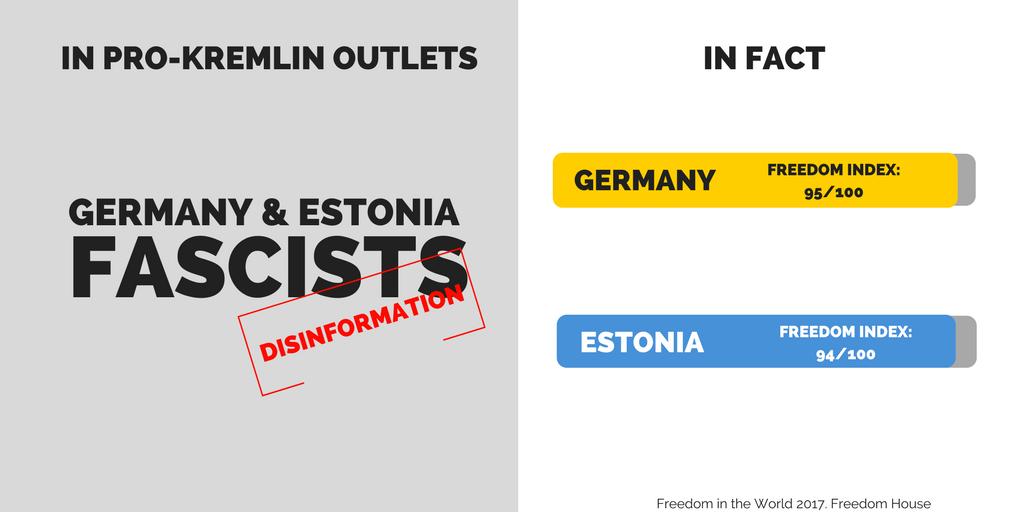 Neue Interpretationen von Faschismus