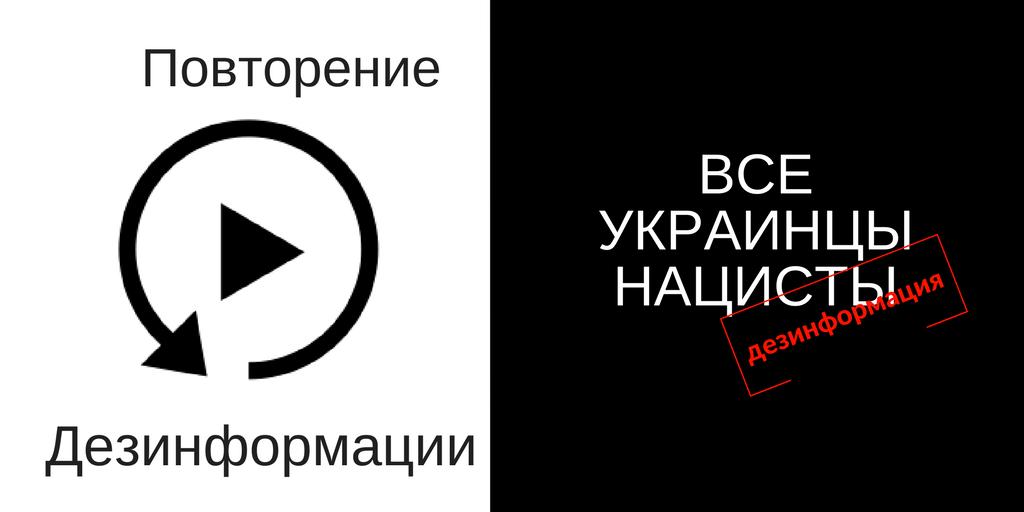 Новый сайт для борьбы с российской пропагандой запустили в ЕС - Цензор.НЕТ 8261