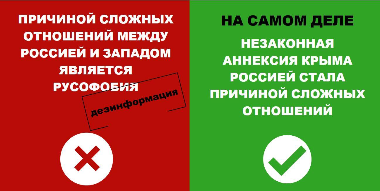 Россия – «жертва агрессии Запада»