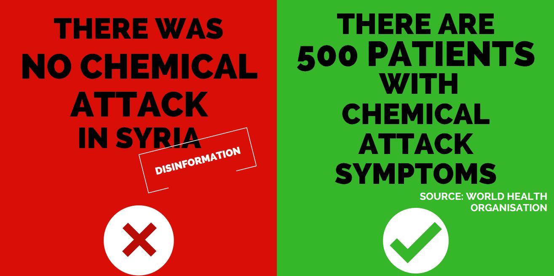 Wie schafft man es, 500 Opfer eines vermutlichen Chemiewaffenangriffes verschwinden zu lassen?