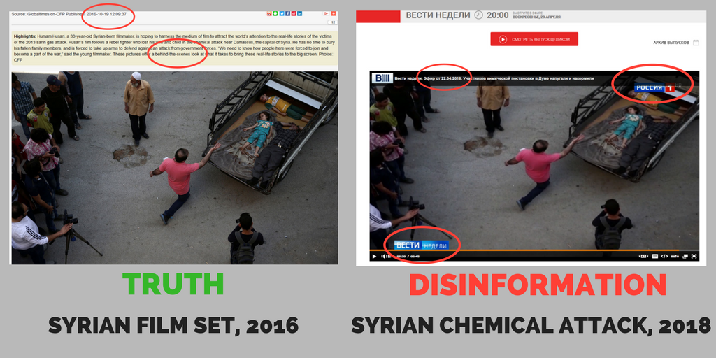 "A Movie as ""New Evidence on Fake Chemical Attack"" – Again - EU vs DISINFORMATION"