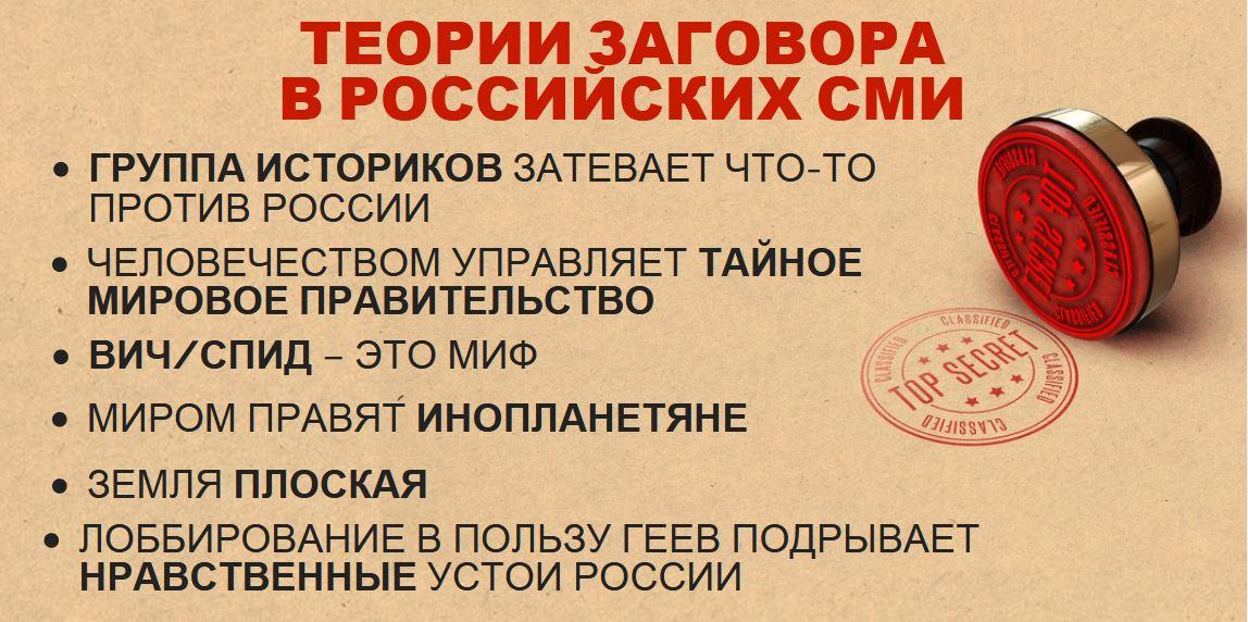 Все против России: теории заговора в российских СМИ