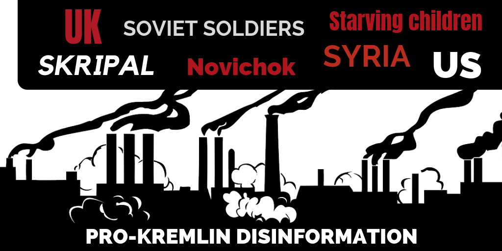 Salisbury, Starving Children and Soviet Soldiers: Disinformation Pollution in Action