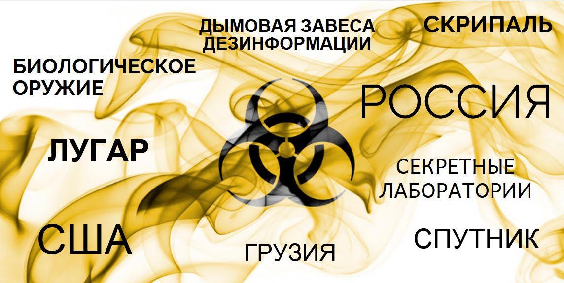 Для «закоренелых» потребителей дезинформации: теории заговора о биологическом оружии