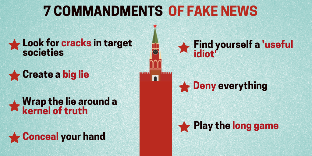 Seven Commandments of Fake News – New York Times exposes Kremlin's methods