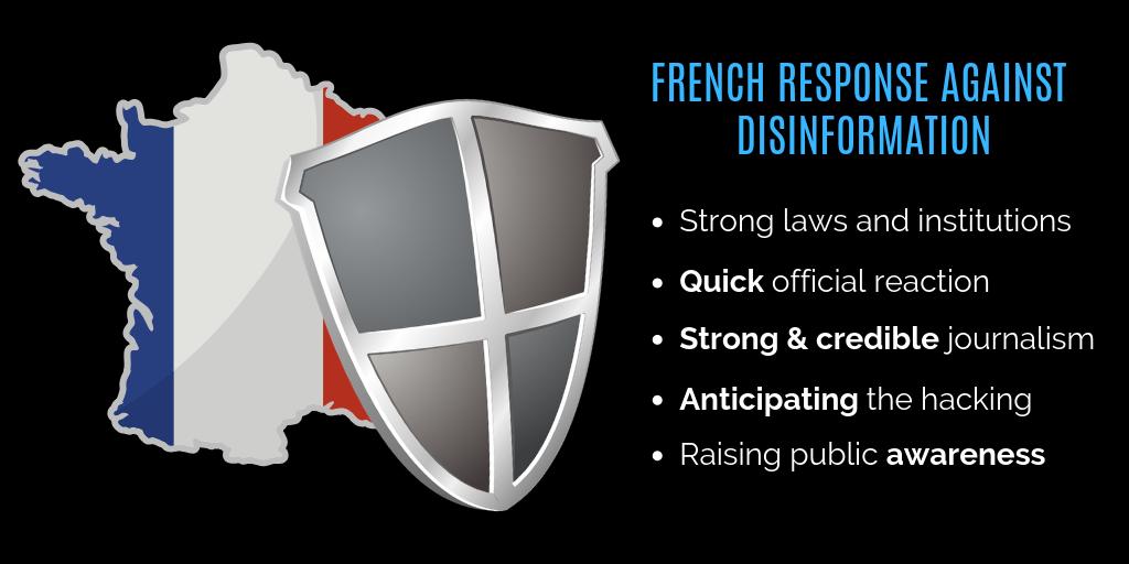 Tackling Disinformation à la Française