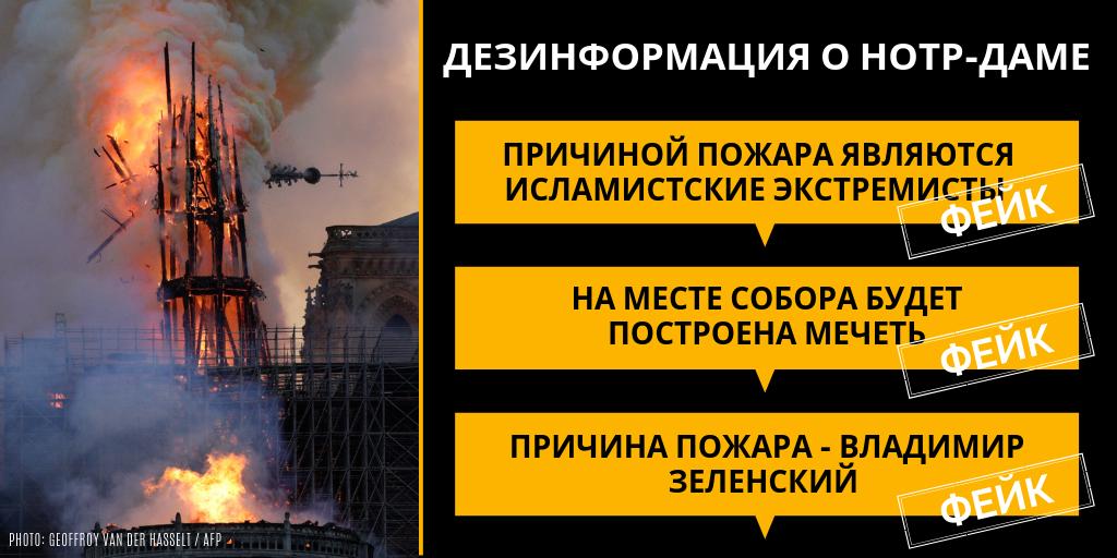 Дезинформация вокруг пожара в Нотр-Даме