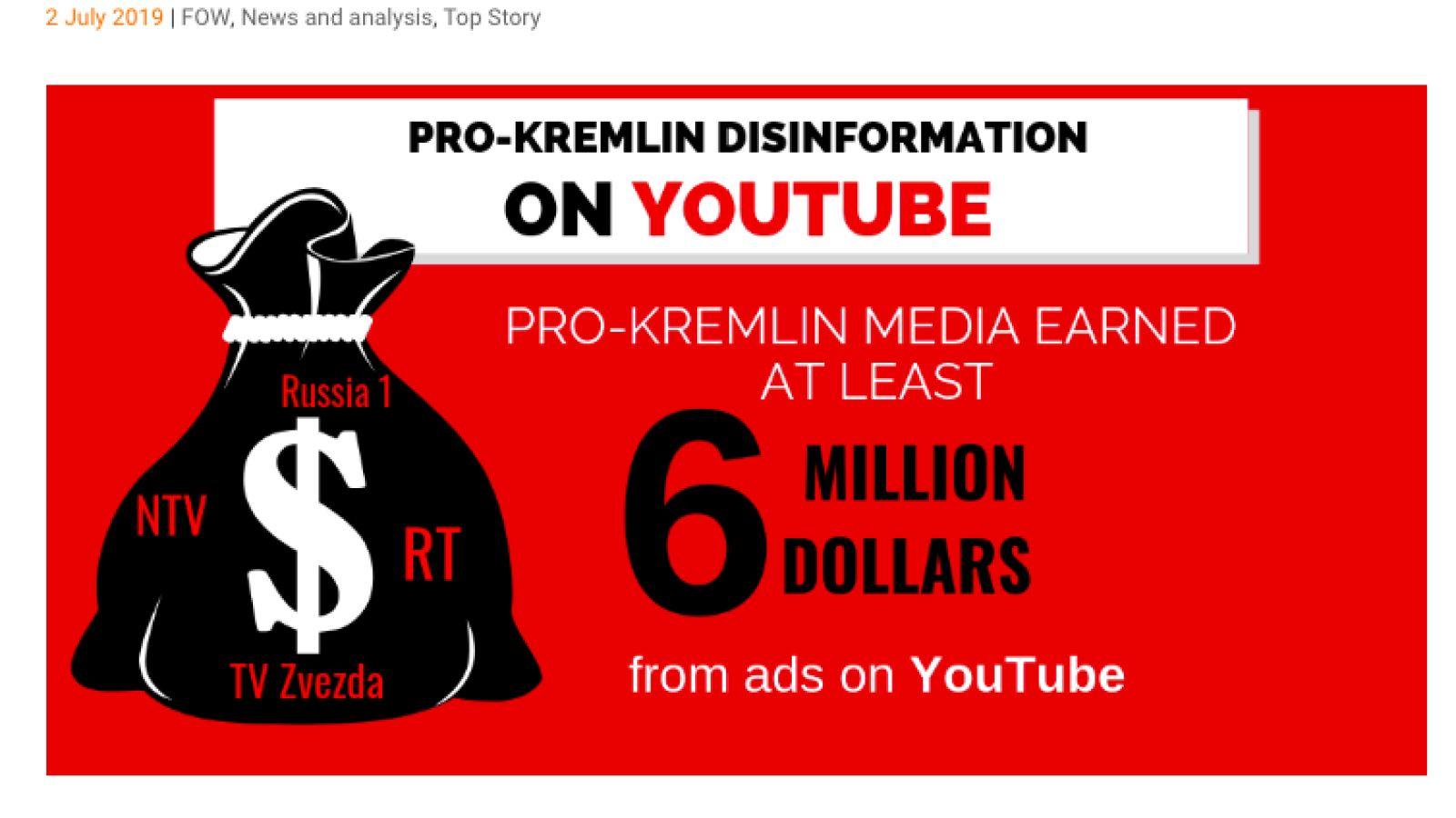Aktuality: Ruské dezinformačné médiá zarobia na Youtube milióny