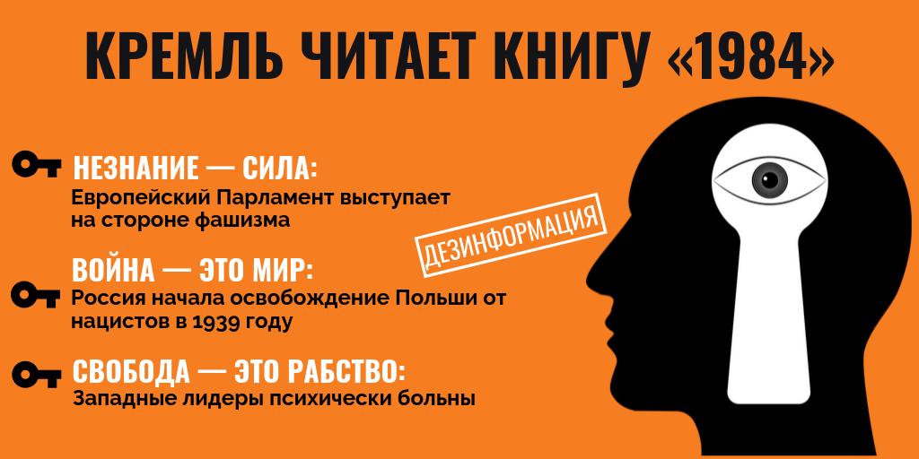 Прокремлевские СМИ читают роман «1984»: дезинформация — это правда