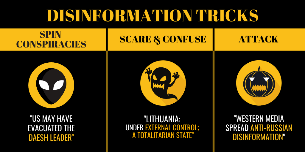 Disinformation Tricks and Pro-Kremlin Treats