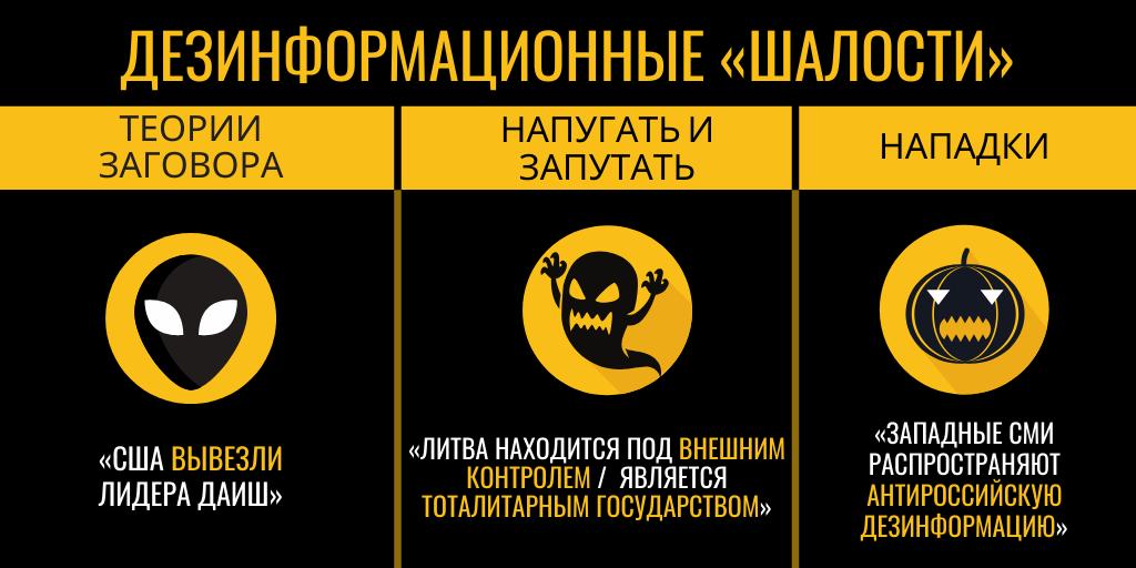 Дезинформационные шалости и прокремлевские угощения