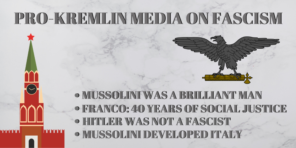 Pro-Kremlin Media Attempts to Make Fascism Politically Correct