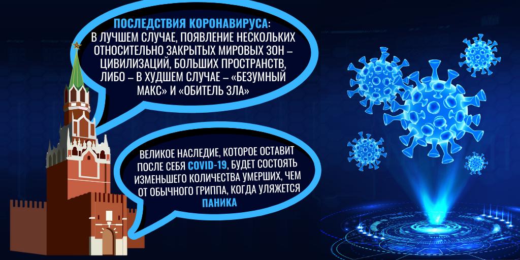 Кремль и дезинформация о коронавирусе