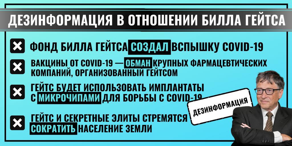 Прокремлевские СМИ против Билла Гейтса