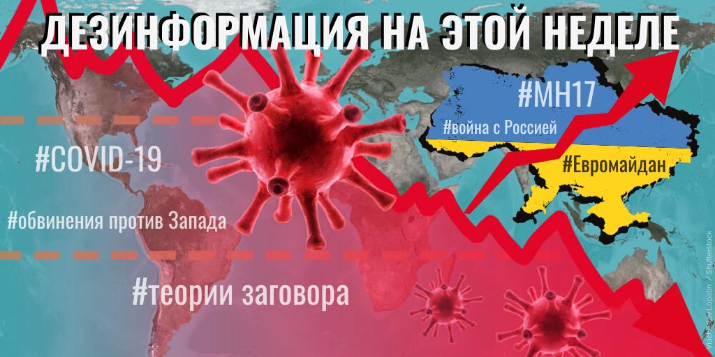 Меньше про коронавирус, больше про Украину